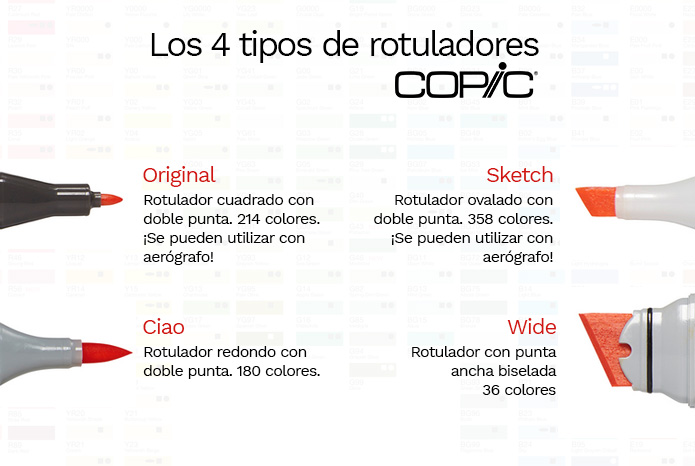 Infografia Copic